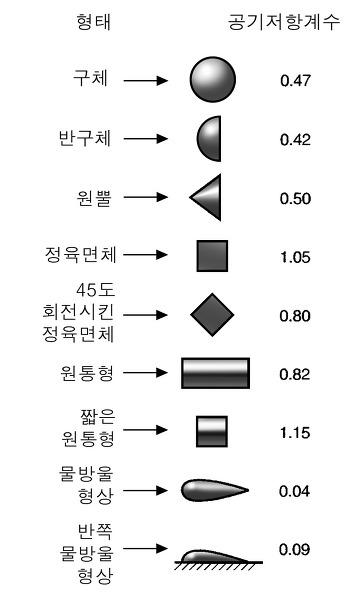 aerodynamics_object.jpg